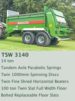 bergmann spreader 3140 details