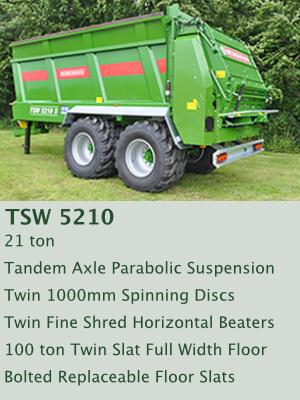 Bergmann spreader TSW5210 infographic