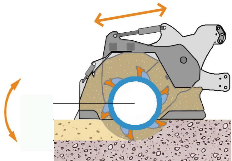 Asphalt Recycling FAE hybrid drum